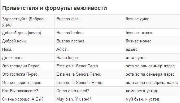 Португальские цитаты с переводом