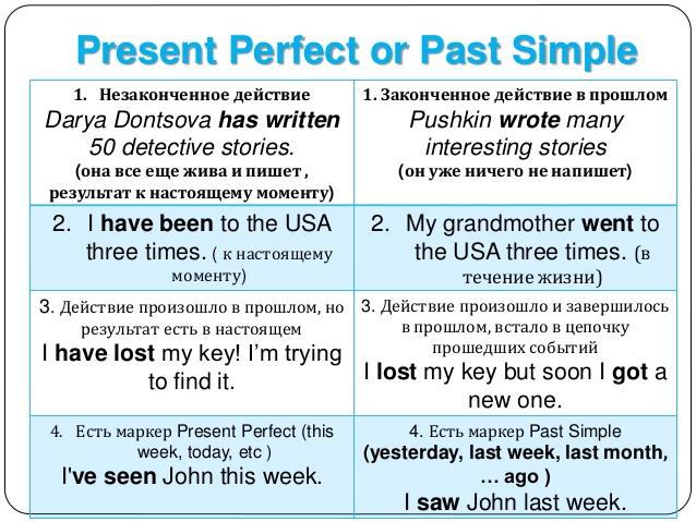 Present Perfect и Past Simple (сравнение, отличия) Irregular Verbs На Русском