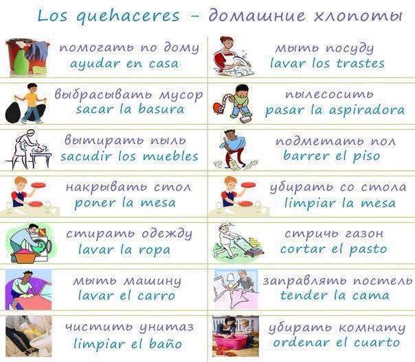 испанский фразы знакомства